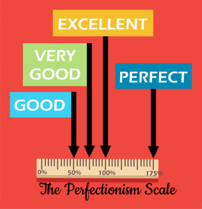 The-Perfectionist-Scale-846x871